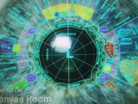 eye-map